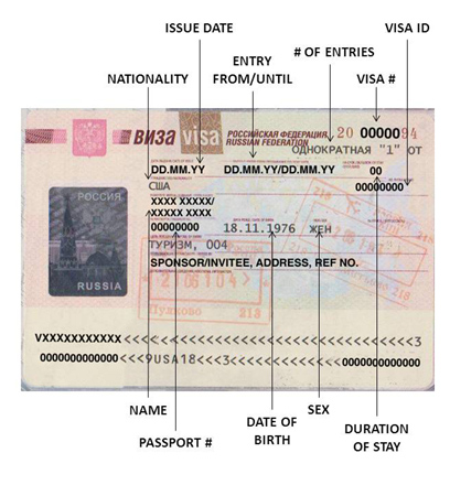 Sample Russian Visa